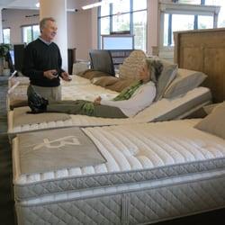 Photo Of The Sleep Pe Ventura Ca United States Fred Kunke