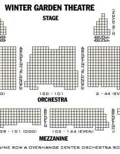Photo of winter garden theatre new york ny united states seating chart also mezzanine overhangs orchestra row  yelp rh