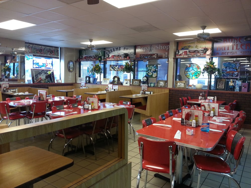 Country Kitchen Buffet Locations