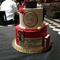 CAKE - 143 Photos & 116 Reviews - Bakeries - 3085 Reynard ...