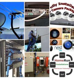 home run installations telecommunications rancho santa margarita ca phone number yelp [ 1000 x 1000 Pixel ]