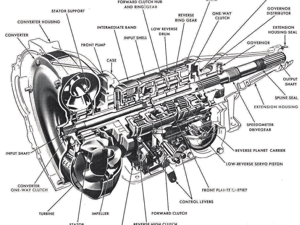 [DIAGRAM] 4l60e Transmission Parts Diagram FULL Version HD