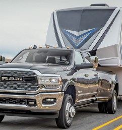 the top of the line ram 3500 will offer an engine rated at 1 000 pound feet of torque an industry first  [ 1200 x 740 Pixel ]