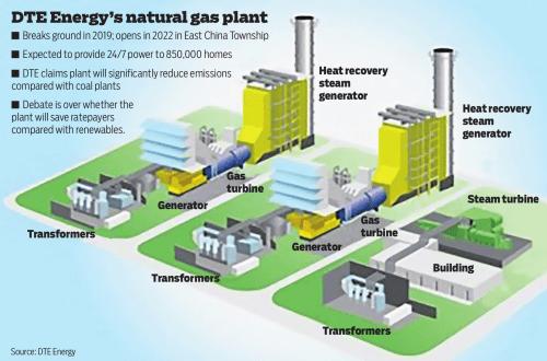 small resolution of power plant generator diagram