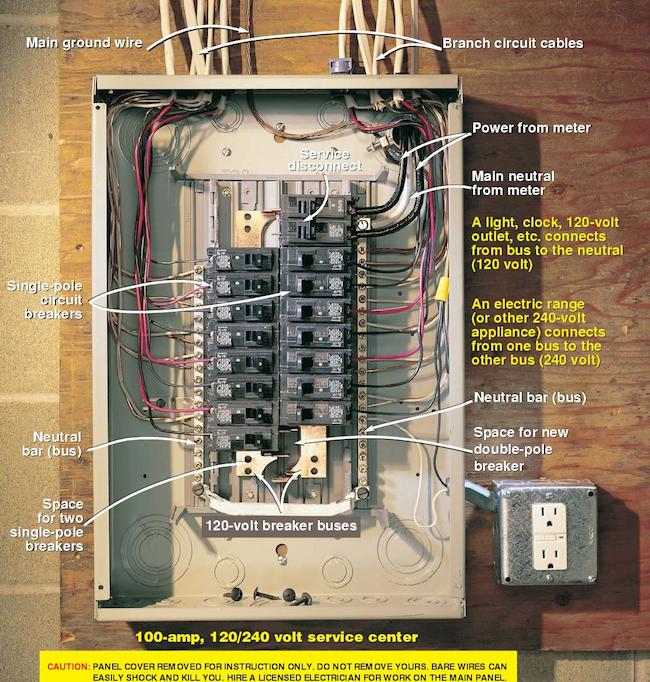 To Breaker Panel Box Wiring Diagram Likewise 100 Breaker Box Wiring
