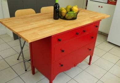 Make Kitchen Island Out Of Table