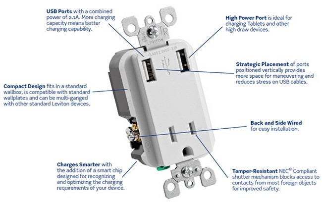 leviton telephone jack wiring diagram wiring diagram how to install an ether jack for a home work