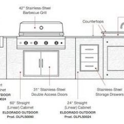 Kitchen Kits Cheap Cabinets Sale Outdoor Bob Vila