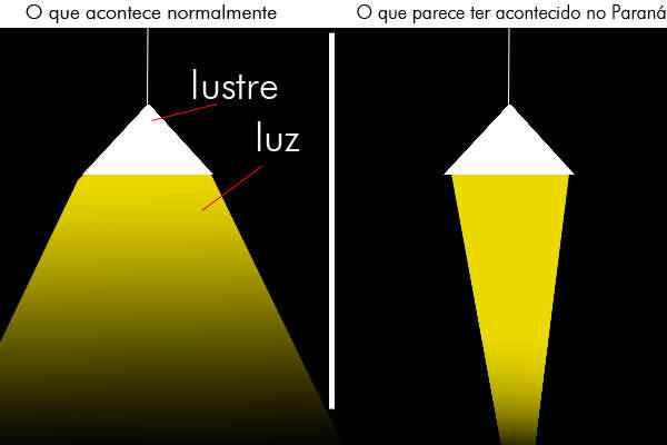 luzmisterio
