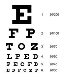 Voer zelf een oogmeting uit met de iPhone-applicatie EyeChart