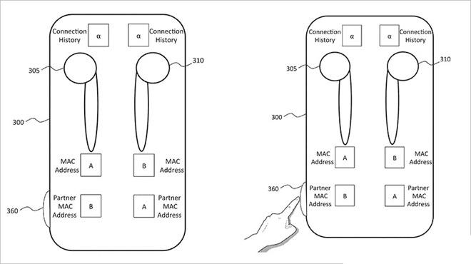 AirPods-patent verklapt nieuwe details over het koppelen