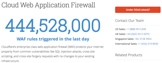 Cloudflare's WAF page.