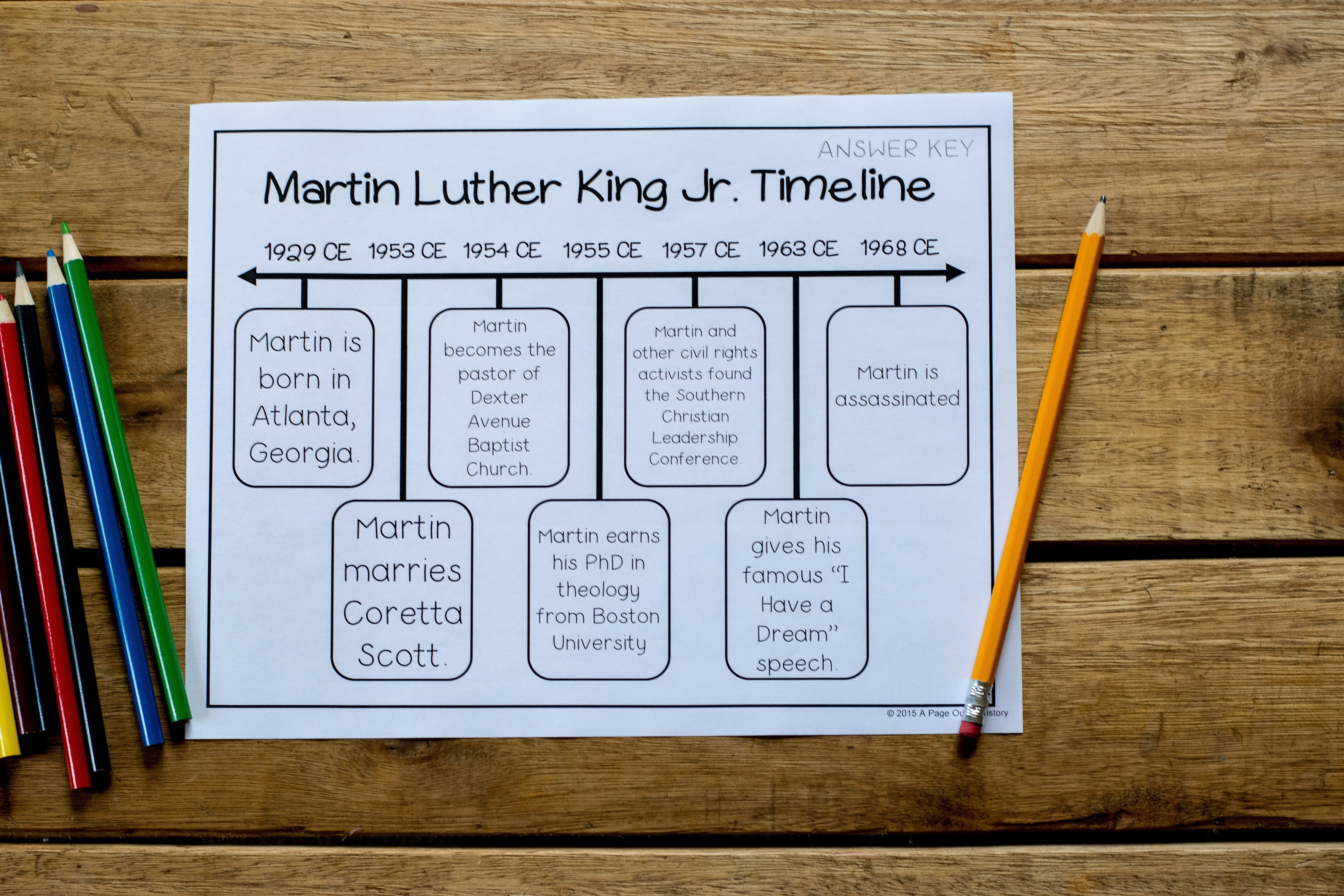 5 Activities For Martin Luther King Jr Day A Page Out Of History