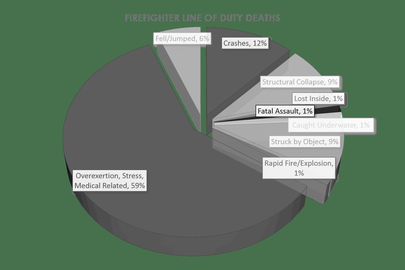 hight resolution of fahy rita f u s firefighter injuries 2014 nfpa nfpa