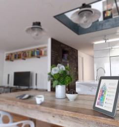 smart home wiring design [ 6667 x 4000 Pixel ]