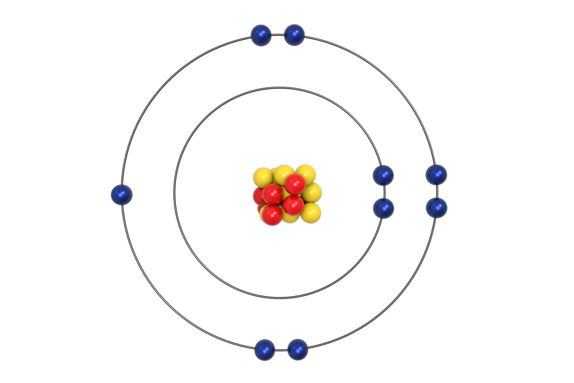 hight resolution of rb dot diagram