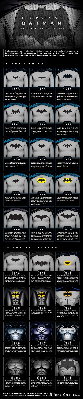 Batman-Infographic-body
