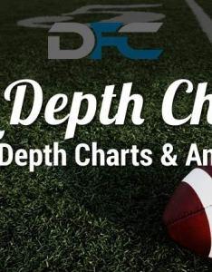 Nfl team depth charts also rh dailyfantasycafe