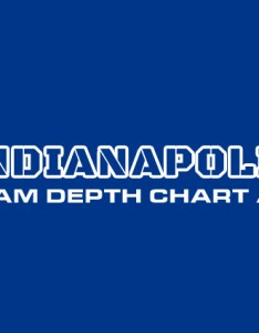also indianapolis colts depth chart rh dailyfantasycafe