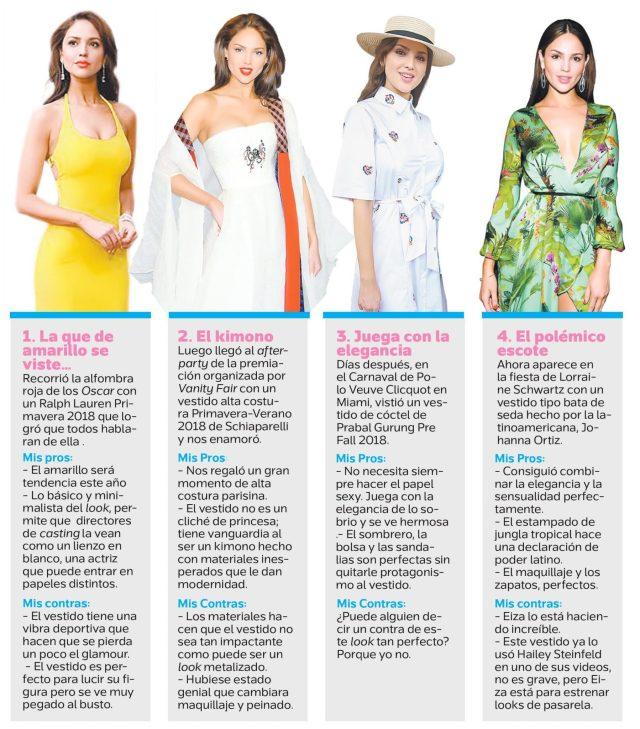 Garard Pasa A Tijera Y Paso Los 4 Outfits De La Joven Actriz Mexicana Que Esta Brillando En Hollywood