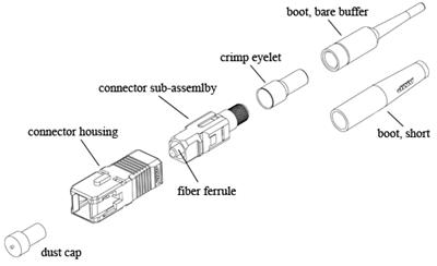 Fiber Optic Connectors Tutorial
