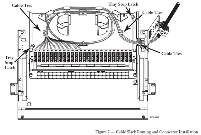 Corning PCH-01U Pretium Rack Mountable 1U Fiber Optic