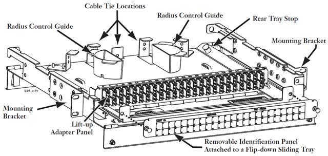 network patch panel connectivity architecture diagram