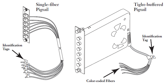 fiber optic patch panel wiring diagram
