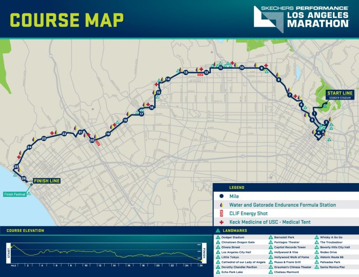 「los angeles marathon 2018 rute」の画像検索結果