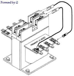 Electrical Construction Conduit Electrical Panel