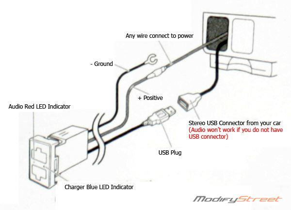 for a usb plug wiring diagram