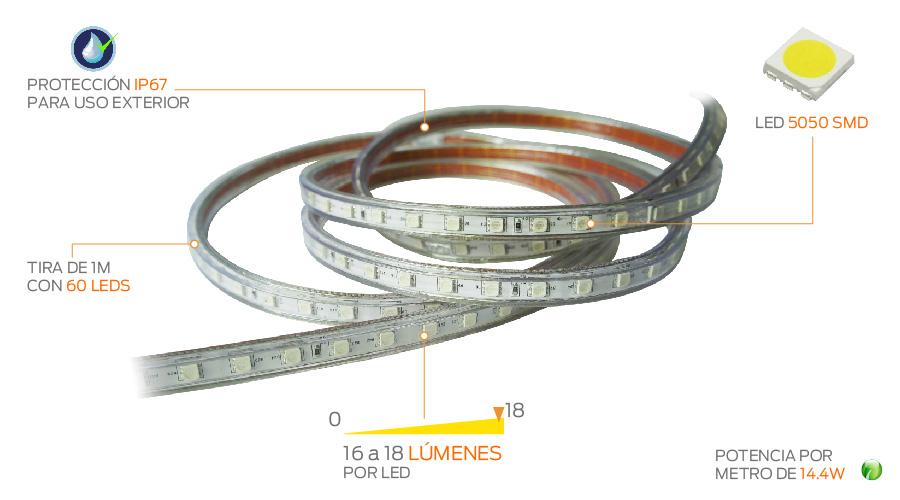 Tira Manguera LED 5050 a 127V Encapsulado Ip67 por Metro