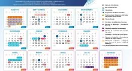 La SEG dispone de dos calendarios,  son de 190 y 195 días