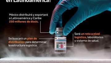 México distribuirá vacuna contra Covid-19 a latinoamérica