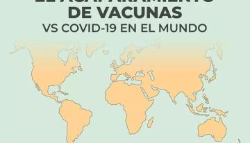 Acaparamiento de vacunas a nivel mundial