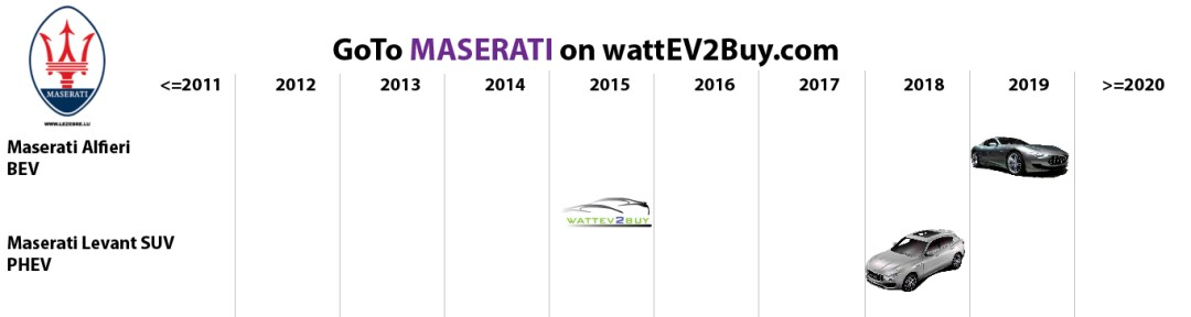 list electric vehicles maserati electric car models