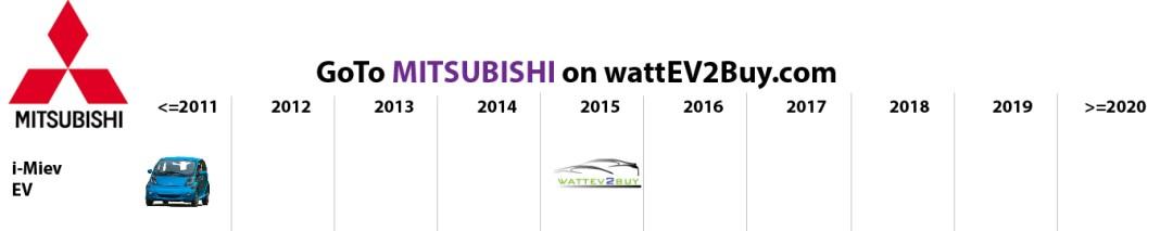 list electric vehicles mitsubishi bev models