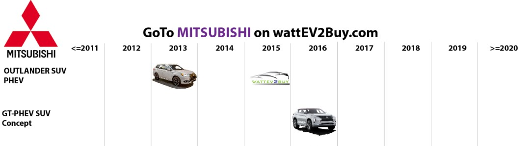 list electric vehicles mitsubishi phev models