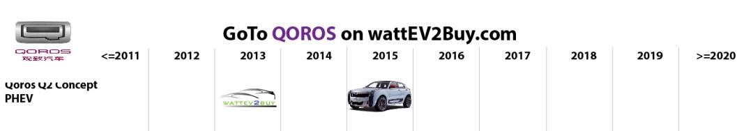 list electric vehicles qoros phev models