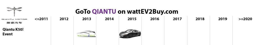 list electric vehicles qiantu electric car models