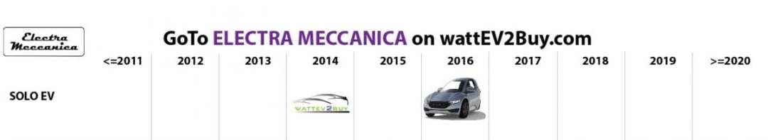 list electric vehicles electra meccanica electric car models