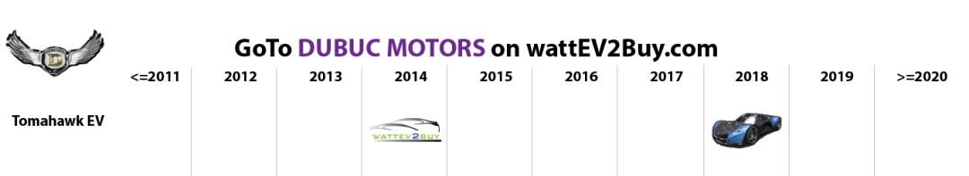 list electric vehicles dubuc motors electric car models