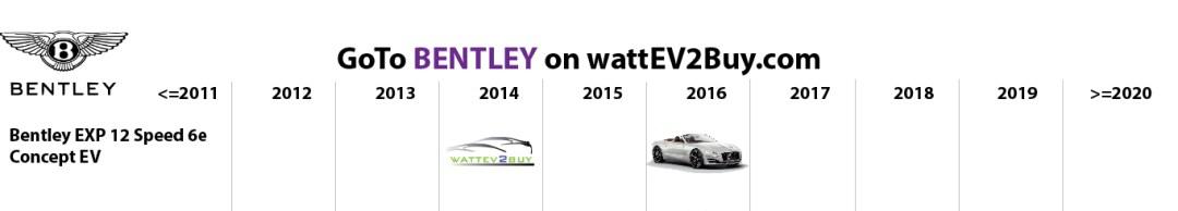 list electric vehicles bentley bev models