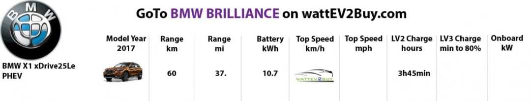 BMW Brilliance models-best-ev-to-buy