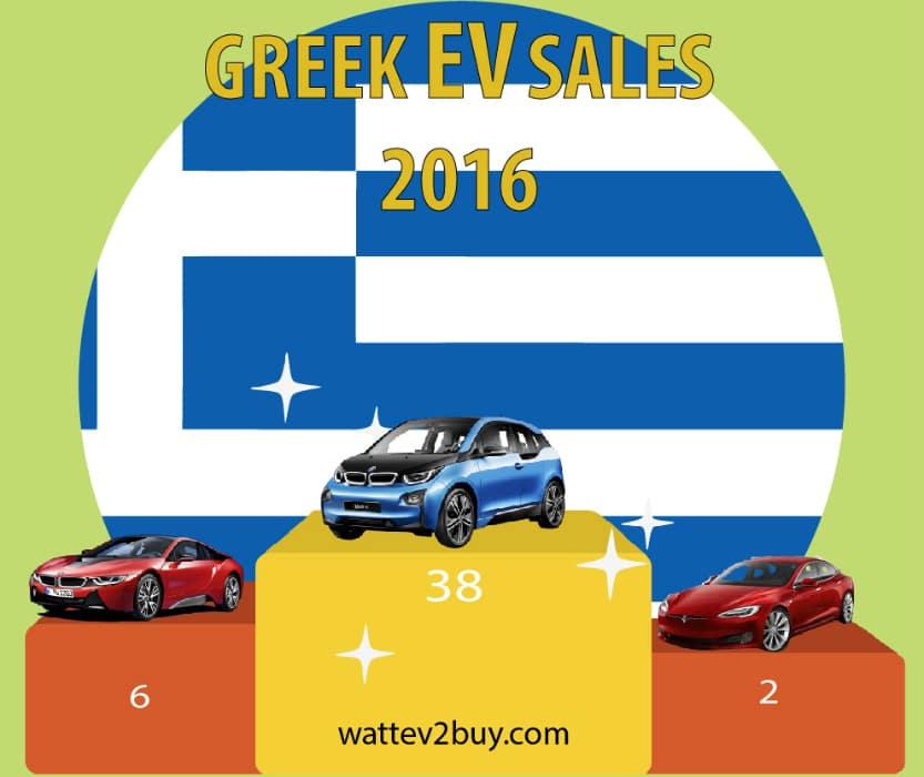 greek-ev-sales-2016