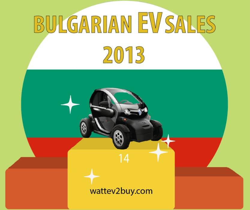 bulgaria-ev-sales-2017