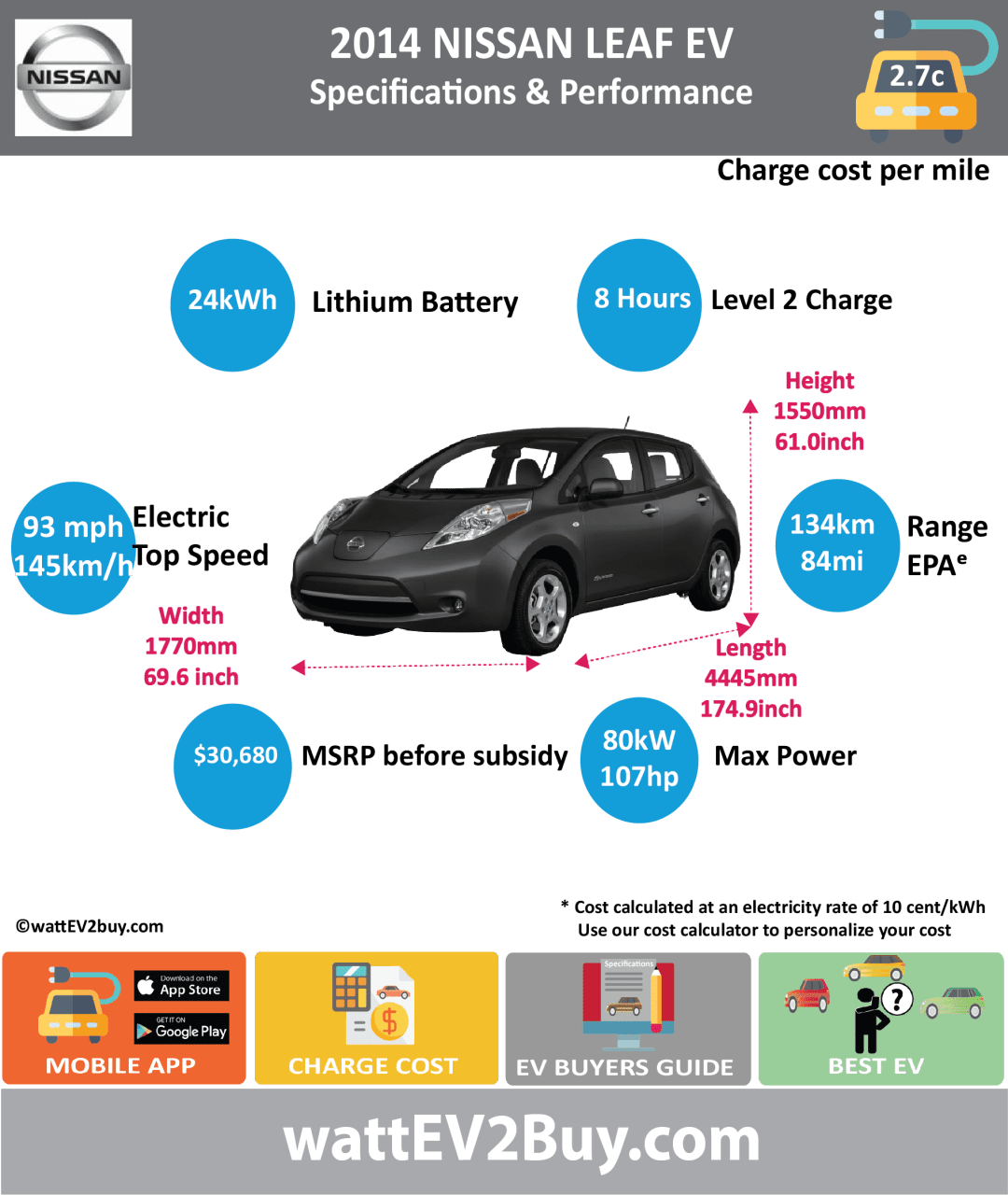 NISSAN LEAF EV wattev2Buy.com 2011 2012 2013 2014 2015 2016 2017 2018 Battery Chemistry Battery Capacity kWh 24 30 40 Battery Nominal rating kWh 21.3 Voltage V Amps Ah Cells 192 Modules 48 Weight (kg) 218 Cooling Air Cycles Depth of Discharge (DOD) Energy Density Wh/kg 140 Battery Manufacturer JV Nissan / NEC Battery Warranty - years 8 Battery Warranty - miles 100000 Battery Electric Range - NEDC Mi Battery Electric Range - NEDC km Battery Electric Range - EPA Mi 75 84.0 108 150 Battery Electric Range - EPA km 120 134 172 240 Electric Top Speed - mph 93 87.5 Electric Top Speed - km/h 149 140 Acceleration 0 - 60mph sec 9.9 8 Onboard Charger kW 3.6 3.3 6.6 6.6 Charger Output 3.3 LV 1 Charge kW LV 1 Charge Time (Hours) 16 LV 2 Charge kW LV 2 Charge Time (Hours) 8 8 8 LV 3 CCS/Combo kW 44 50 LV 3 Charge Time (min to 80%) 40 Charge Connector SAE J1772 CHAdeMO MPGe Combined - miles 99 115 114 114 MPGe Combined - km MPGe City - miles 136 MPGe City - km MPGe Highway - miles 101 MPGe Highway - km Max Power - hp 107.2816 107 147.5122 Max Power - kW 80 79.79001059 110 Max Torque - lb.ft 210 187 236 Max Torque - N.m 280 320 Drivetrain AC electric Electric Motor - Rear Electric Motor - Front Yes Electric Motor Output kW 80 110 Transmission Energy Consumption kWh/100km 21.2 18.6 18.7 19.1 MSRP (before incentives & destination) $29,010.00 $32,698.00 $29,900 Vehicle Doors Seating Dimensions Luggage (L) 435 GVWR (kg) 2020 Curb Weight (kg) Payload Capacity (lbs) Towing Capacity (lbs) Ground Clearance (mm) Lenght (mm) 4445 4481 Width (mm) 1770 1791 Height (mm) 1550 1560 Wheelbase (mm) 2700 2700 Lenght (inc) 174.9 176.3 Width (inc) 69.6 70.5 Height (inc) 61.0 61.4 Wheelbase (inc) 106.2 106.2 Other Market Class Relaunch Safety Level Trims S / SL / SV S / SL / SV
