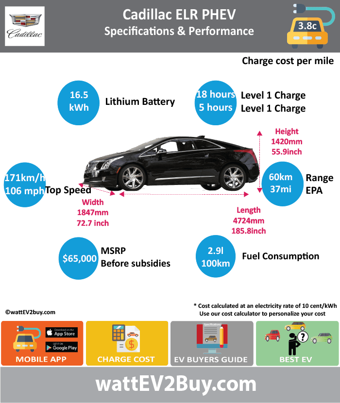 Cadillac elr phev specs range price battery for Motor city pawn shop on 8 mile