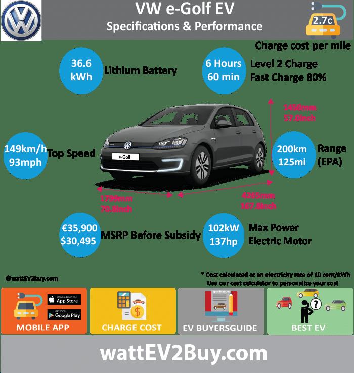 electric motor manufacturer volkswagen e golf kidney nephron structure diagram e-golf ev specs range battery price