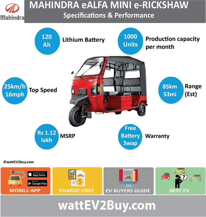 Mahindra eAlfa Mini eRickshaw Specs wattev2Buy.com 2017 Battery Chemistry Battery Capacity kWh Battery Nominal rating kWh Voltage V Amps Ah 120 Cells Modules Efficiency Weight (kg) Cell Type SOC Cooling Cycles Battery Type Depth of Discharge (DOD) Energy Density Wh/kg Battery Manufacturer Battery Warranty - years Battery Warranty - km Battery Warranty - miles Battery Electric Range - at constant 38mph Battery Electric Range - at constant 60km/h Battery Electric Range - at constant 25mph Battery Electric Range - at constant 40km/h Battery Electric Range - JC08 Mi Battery Electric Range - JC08 km Battery Electric Range - NEDC Mi 53.125 Battery Electric Range - NEDC km 85 Battery Electric Range - CCM Mi Battery Electric Range - CCM km Battery Electric Range - EPA Mi Battery Electric Range - EPA km Electric Top Speed - mph 15.625 Electric Top Speed - km/h 25 Acceleration 0 - 100km/h sec Acceleration 0 - 50km/h sec Acceleration 0 - 125km/h sec Acceleration 0 - 125mph sec Acceleration 0 - 188mph sec Acceleration 0 - 62mph sec Acceleration 0 - 60mph sec Acceleration 0 - 37.2mph sec Wireless Charging Direct Current Fast Charge kW Charger Efficiency Onboard Charger kW Onboard Charger Optional kW Charging Cord - amps Charging Cord - volts LV 1 Charge kW LV 1 Charge Time (Hours) LV 2 Charge kW LV 2 Charge Time (Hours) LV 3 CCS/Combo kW LV 3 Charge Time (min to 70%) LV 3 Charge Time (min to 80%) LV 3 Charge Time (mi) LV 3 Charge Time (km) Supercharger Charging System kW Charger Output Charge Connector Braking Power Outlet kW Power Outlet Amps MPGe Combined - miles MPGe Combined - km MPGe City - miles MPGe City - km MPGe Highway - miles MPGe Highway - km Max Power - hp (Electric Max) 1.34102 Max Power - kW (Electric Max) 1 Max Torque - lb.ft (Electric Max) Max Torque - N.m (Electric Max) Drivetrain Generator Motor Type Electric Motor Manufacturer Electric Motor Output kW Electric Motor Output hp Transmission Electric Motor - Rear Max Power - hp (Rear) Max Power - kW (Rear) Max T